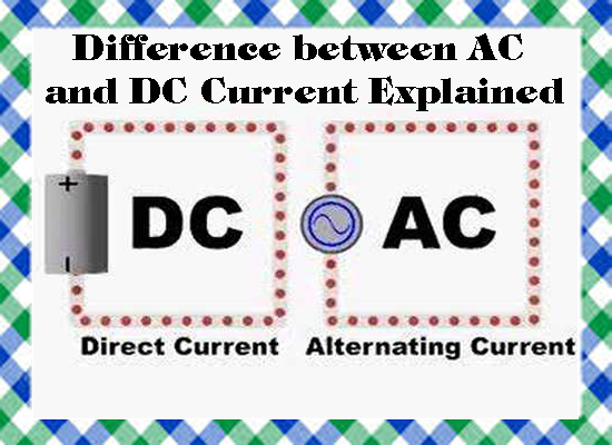 Difference between AC and DC Current Explained