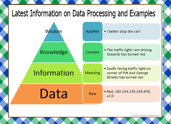 Latest Information on Data Processing and Examples