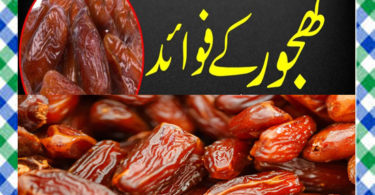 Khajoor Khane Ke Fayde in Urdu